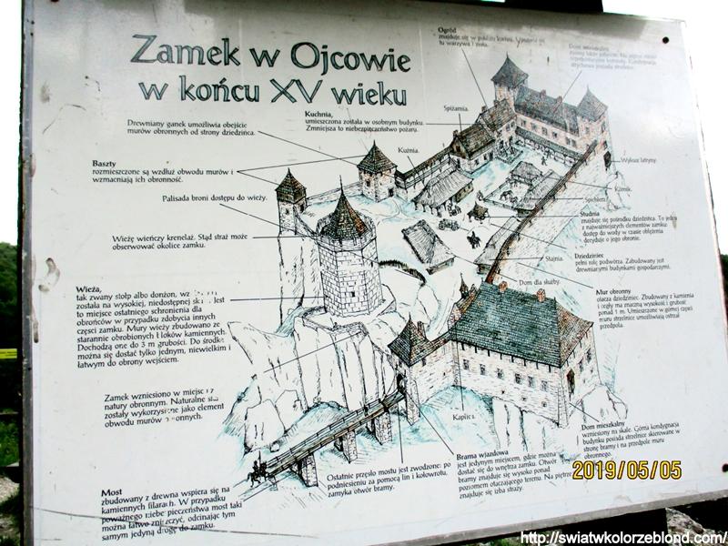 Zamek w Ojcowie historia